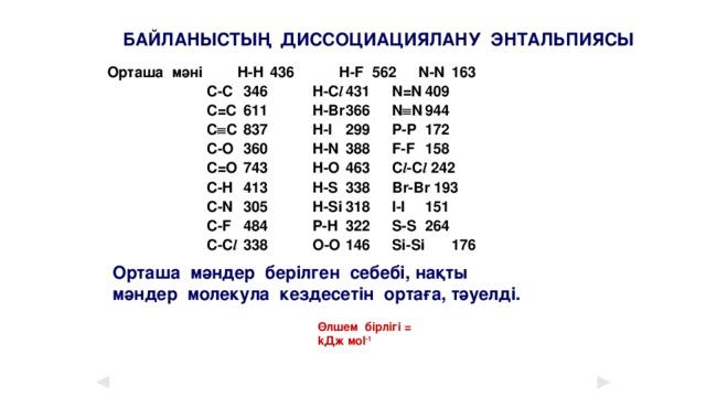БАЙЛАНЫСТЫҢ ДИССОЦИАЦИЯЛАНУ ЭНТАЛЬПИЯСЫ  Орташа мәні  H-H  436  H-F  562  N-N  163     C-C  346  H-C l  431  N=N  409      C=C  611  H-Br  366  N  N  944     C  C  837  H-I  299  P-P  172      C-O  360  H-N  388  F-F  158      C=O  743  H-O  463  C l -C l 242      C-H  413  H-S  338  Br-Br 193      C-N  305  H-Si  318  I-I  151      C-F  484  P-H  322  S-S  264      C-C l  338  O-O  146  Si-Si  176 Орташа мәндер берілген себебі, нақты мәндер молекула кездесетін ортаға, тәуелді. Өлшем бірлігі = kДж мol -1