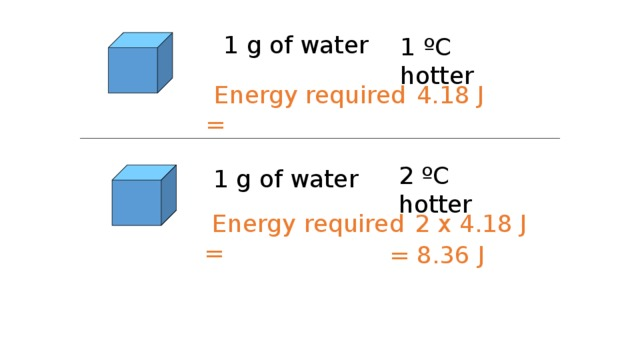 11/2/16 PPT - AS Calorimetry 1 g of water 1 ºC hotter  Energy required =  4.18 J 2 ºC hotter 1 g of water  Energy required =  2 x 4.18 J = 8.36 J 25
