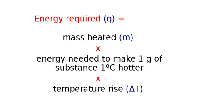 Energy required (q) = mass heated (m)  x  energy needed to make 1 g of substance 1ºC hotter x  temperature rise (∆T)