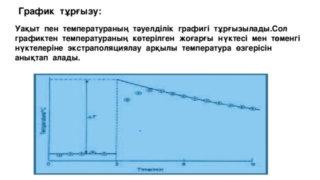 График тұрғызу:  Уақыт пен температураның тәуелділік графигі тұрғызылады.Сол графиктен температураның көтерілген жоғарғы нүктесі мен төменгі нүктелеріне экстраполяциялау арқылы температура өзгерісін анықтап алады.