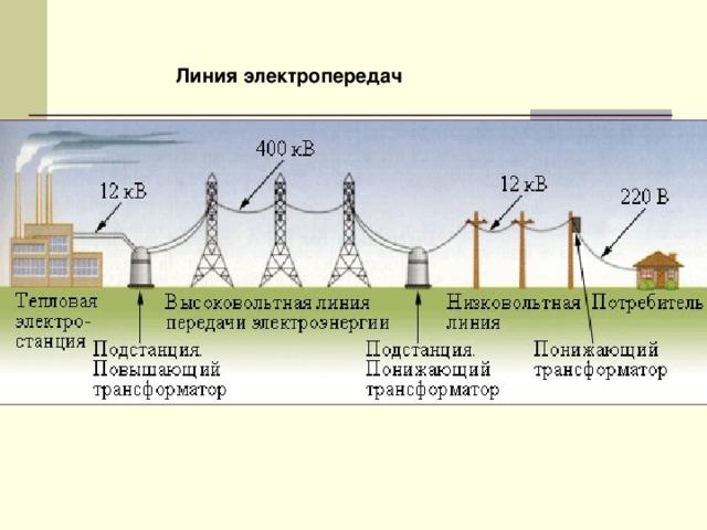 Линия электропередач
