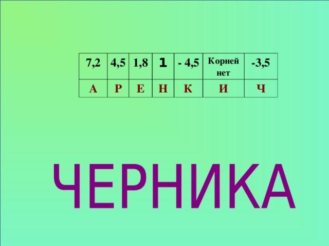 7,2 4,5 А Р 1,8 1 Е Н - 4,5 Корней нет К -3,5 И Ч