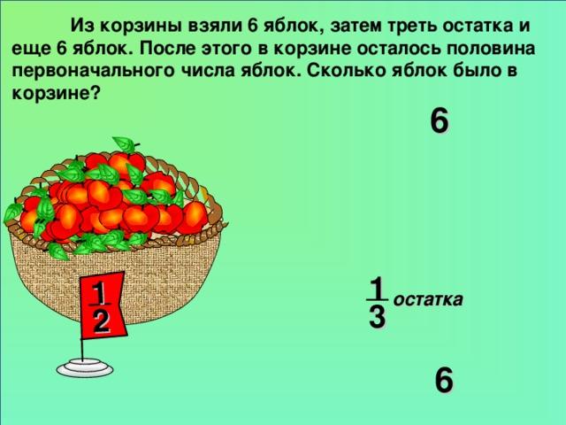 2 1  Из корзины взяли 6 яблок, затем треть остатка и еще 6 яблок. После этого в корзине осталось половина первоначального числа яблок. Сколько яблок было в корзине? 6 1 Н.Я. Виленкин. Математика 6 класс. № 1391. остатка 3 6 16