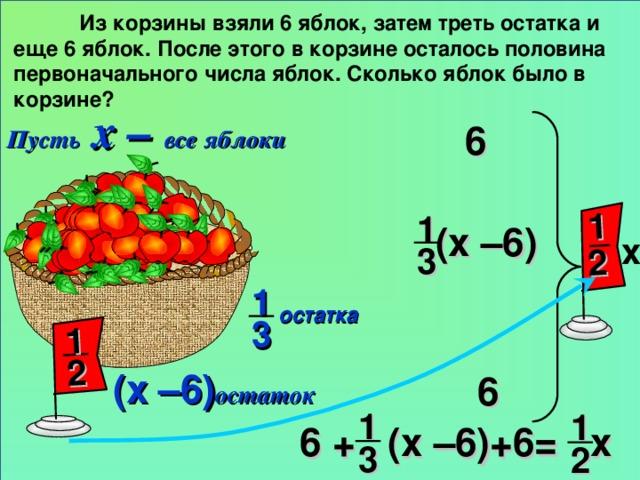 2 1 2 1  Из корзины взяли 6 яблок, затем треть остатка и еще 6 яблок. После этого в корзине осталось половина первоначального числа яблок. Сколько яблок было в корзине? Пусть х – все яблоки 6 1 (х –6) х 3 1 остатка Н.Я. Виленкин. Математика 6 класс. № 1391. 3 (х –6) остаток 6 1 1 6 + (х –6)+6= х 3 2 17