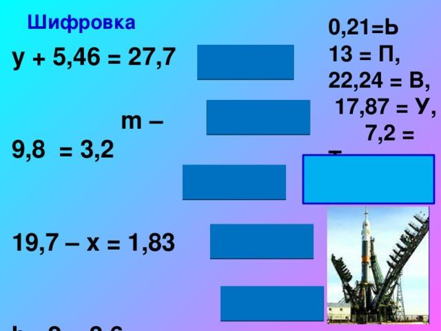 Шифровка 0,21=Ь 13 = П, 22,24 = В, 17,87 = У, 7,2 = Т. у + 5,46 = 27,7  m – 9,8 = 3,2  19,7 – х = 1,83  b : 2 = 3,6  7 ∙ n = 1,47  у=22,24 m=13 «В ПУТЬ!» х=17,87 b = 7,2 n = 0,21