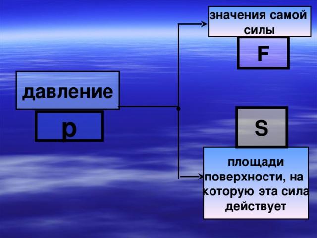 значения самой силы F давление S р площади поверхности, на которую эта сила действует