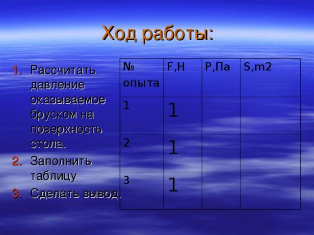 Ход работы: № опыта F,H 1 1 P ,Па 2 S,m2 1 3 1
