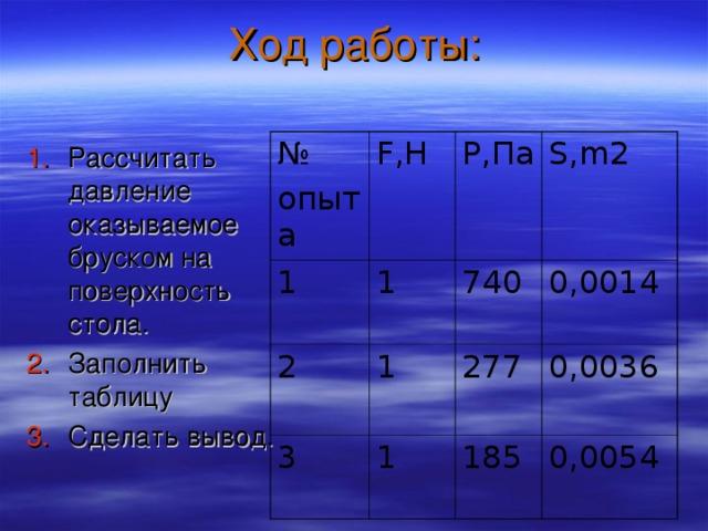 Ход работы: № опыта F,H 1 1 P ,Па 2 3 S,m2 740 1 1 0,0014 277 0,0036 185 0,0054