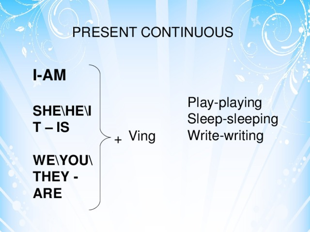 PRESENT CONTINUOUS I-AM  SHE\HE\IT – IS  WE\YOU\THEY - ARE Play-playing Sleep-sleeping Write-writing Ving +