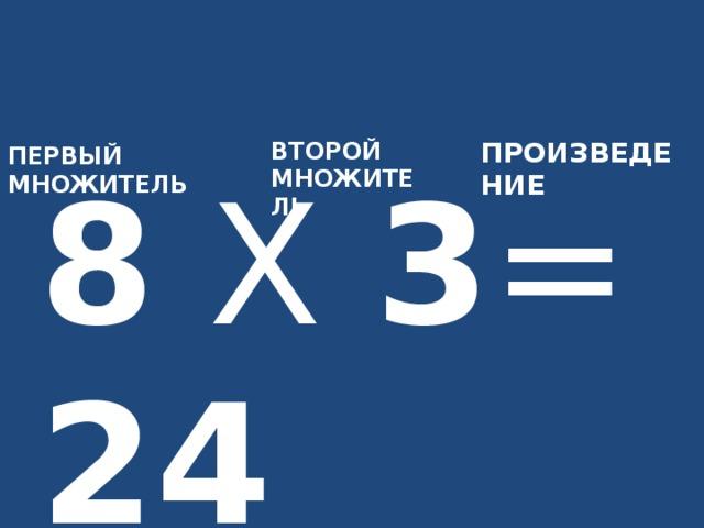 ПРОИЗВЕДЕНИЕ ВТОРОЙ МНОЖИТЕЛЬ ПЕРВЫЙ МНОЖИТЕЛЬ 8 Х 3 = 24