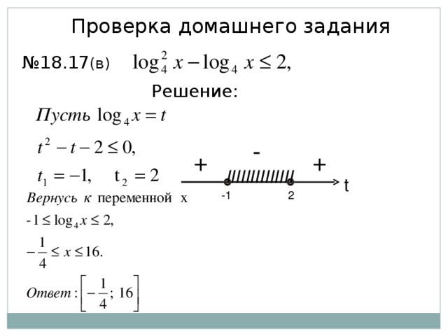 Проверка домашнего задания № 18.17 (в) Решение: - + + IIIIIIIIIIIIII t 2 -1 На слайде при записи ответа допущена ошибка (не учли ОДЗ) 6