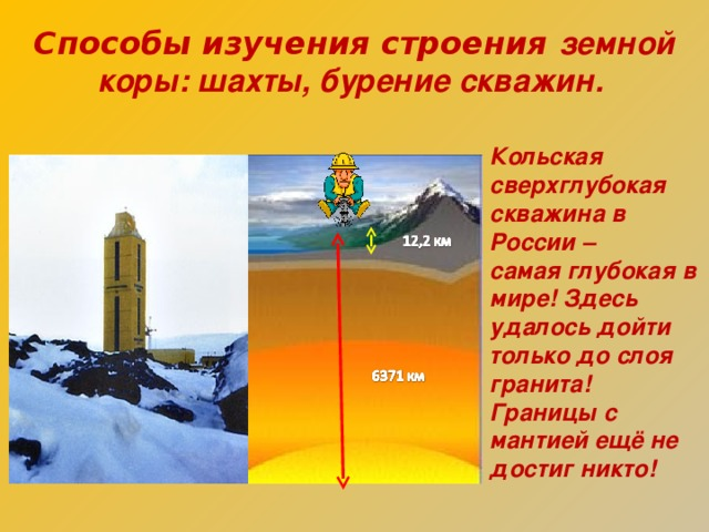 Способы изучения строения земной коры: шахты, бурение скважин. Кольская сверхглубокая скважина в России – самая глубокая в мире! Здесь удалось дойти только до слоя гранита! Границы с мантией ещё не достиг никто!