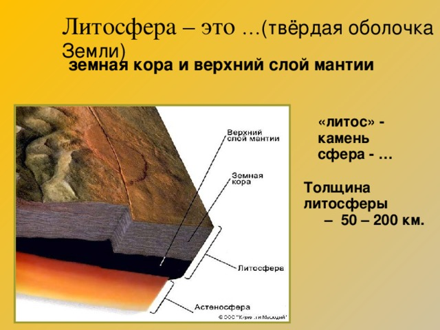 Литосфера – это … (твёрдая оболочка Земли) земная кора и верхний слой мантии «литос» - камень сфера - … Толщина литосферы – 50 – 200 км.