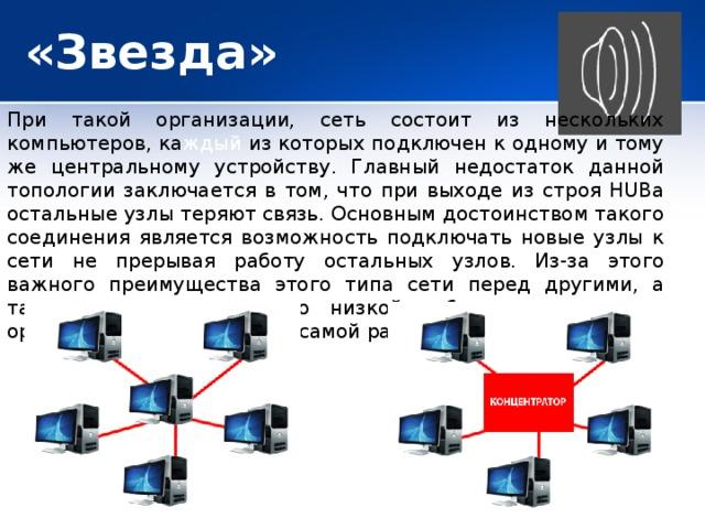 «Звезда» При такой организации, сеть состоит из нескольких компьютеров, ка ждый из которых подключен к одному и тому же центральному устройству. Главный недостаток данной топологии заключается в том, что при выходе из строя HUBa остальные узлы теряют связь. Основным достоинством такого соединения является возможность подключать новые узлы к сети не прерывая работу остальных узлов. Из-за этого важного преимущества этого типа сети перед другими, а также из-за относительно низкой себестоимости, такая организация сети является самой распространённой.