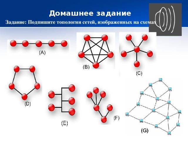 Домашнее задание Задание: Подпишите топологии сетей, изображенных на схемах