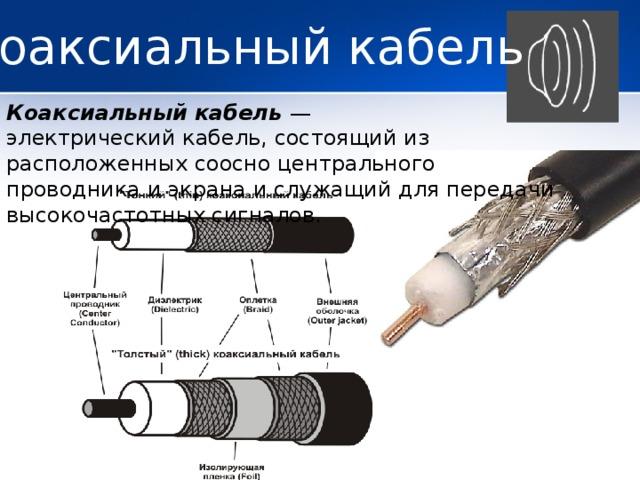 Коаксиальный кабель Коаксиальный кабель — электрическийкабель, состоящий из расположенных соосно центрального проводника и экрана и служащий для передачи высокочастотных сигналов.