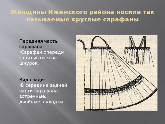 Женщины Ижемского района носили так называемые круглые сарафаны Передняя часть сарафана: Сарафан спереди завязывался на шнурок. Вид сзади: