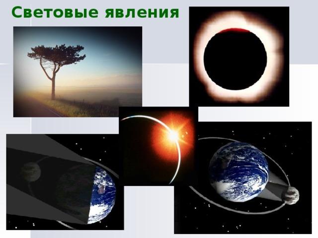 Электрические явления. Ломоносов М.В.