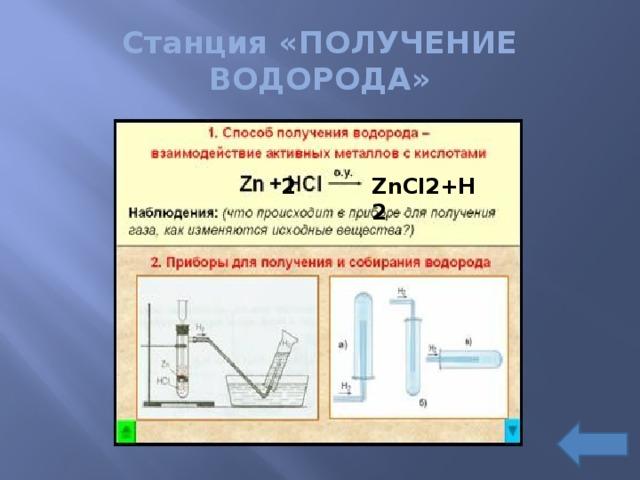 Станция «ПОЛУЧЕНИЕ ВОДОРОДА» ZnCl2+H2 2