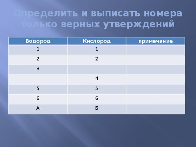 Определить и выписать номера только верных утверждений Водород Кислород 1 примечание 1 2 2 3 4 5 5 6 6 А Б