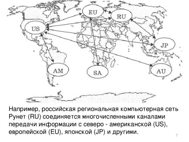 Например, российская региональная компьютерная сеть Рунет ( RU) соединяется многочисленными каналами передачи информации с северо - американской (US) , европейской ( EU) , японской (JP) и другими.