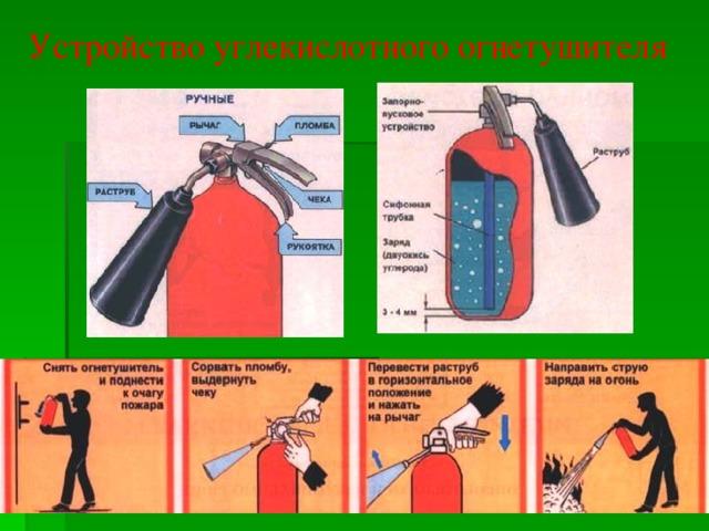 Устройство углекислотного огнетушителя