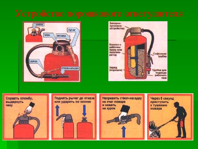 Устройство порошкового огнетушителя