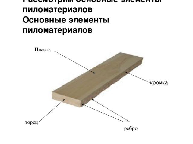 Рассмотрим основные элементы пиломатериалов Основные элементы пиломатериалов  Пласть кромка торец ребро