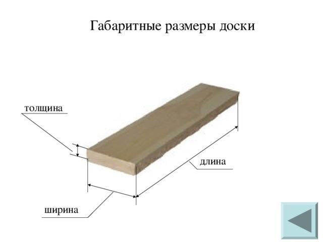 Габаритные размеры доски толщина длина ширина