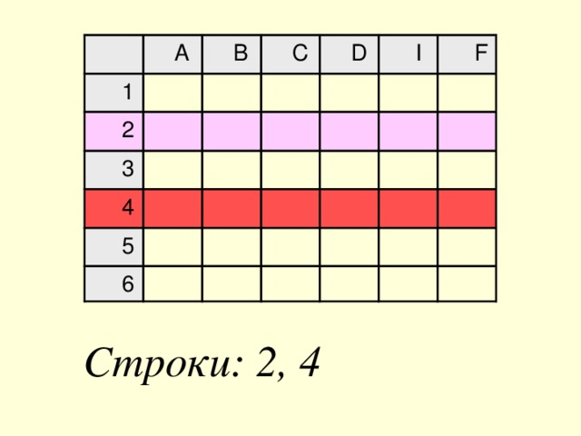 D  I  F  C  B  A  1   2     3  4    5  6 Строки: 2, 4 2