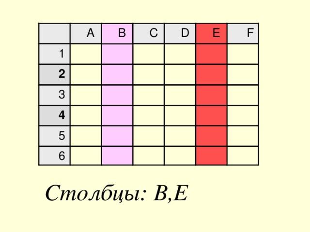 D  E  F  C  A  B  1   2  3   4  5  6 Столбцы: B ,E 2