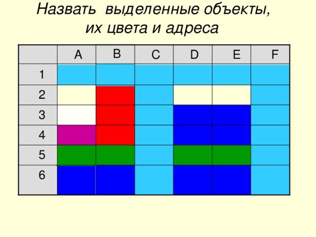 Назвать выделенные объекты , их цвета и адреса  B  D  F  E  C  A  1  2  3  4  5  6