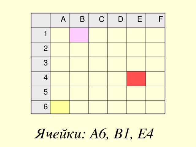 D  E  F  C  B  A  1  2  3  4  5  6 Ячейки: A6, B1, E4 2