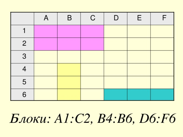 D  E  F  C  B  A  1  2  3  4  5  6 Блоки: A1:C2, B4:B6, D6:F6 5