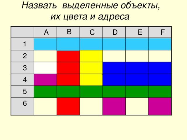 Назвать выделенные объекты , их цвета и адреса  B  D  F  E  C  A  1  2  3  4  5  6 5