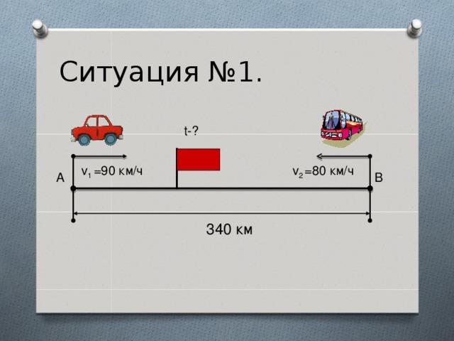 Ситуация №1. t-? v 2 =80 км/ч v 1 =90 км/ч А В 340 км