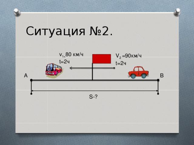 Ситуация №2. v 1= 80 км/ч t=2ч V 2 =90км/ч t=2ч А В S-?