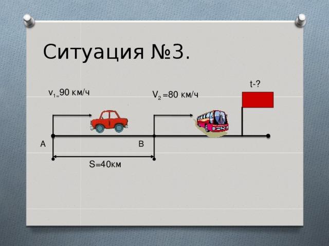 Ситуация №3. t-? v 1= 90 км/ч V 2 =80 км/ч А В S=40км