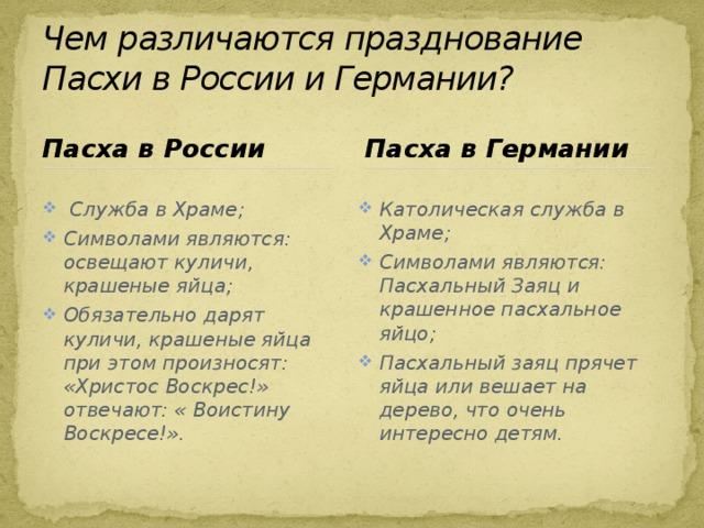Чем различаются празднование Пасхи в России и Германии? Пасха в России Пасха в Германии