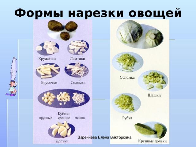 Формы нарезки овощей Заречнева Елена Викторовна