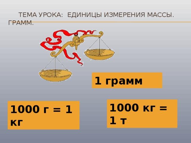 ленту граммы на картинке важнейшая система