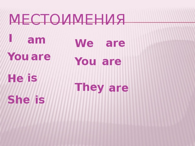 местоимения I  am  are  We  You are   You are   is  He  They  are  She  is