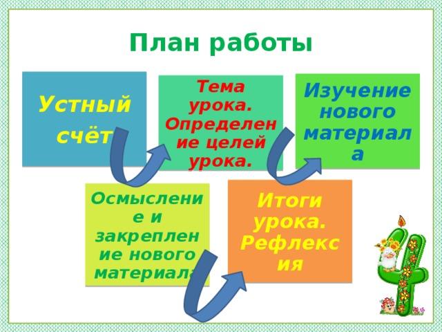 План работы Устный счёт Изучение нового материала Тема урока. Определение целей урока. Итоги урока. Рефлексия Осмысление и закрепление нового материала