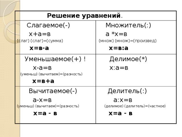 Конспекты с решением задач по математике помощь студентам математический анализ