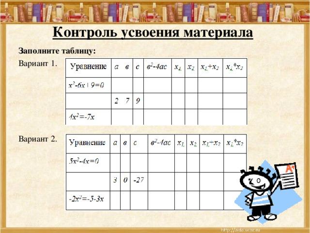 Контроль усвоения материала Заполните таблицу:  Вариант 1. Вариант 2.