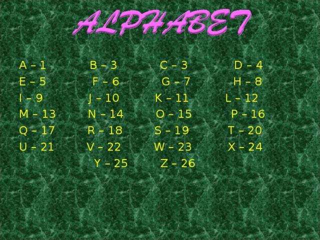 A – 1 B – 3 C – 3 D – 4 E – 5 F – 6 G – 7 H – 8 I – 9 J – 10 K – 11 L – 12 M – 13 N – 14 O – 15 P – 16 Q – 17 R – 18 S – 19 T – 20 U – 21 V – 22 W – 23 X – 24  Y – 25 Z – 26