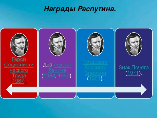 Награды Распутина.