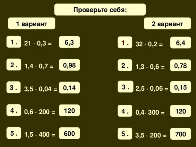 Проверьте себя: Математический диктант 2 вариант 1 вариант 1 . 6,3 1 . 6,4 21 ·  0 ,3 =  32 ·  0 ,2 =  2 . 0,98 2 . 0,78 1,4 ·  0 ,7 =  1,3 ·  0 ,6 =  3 . 0,15 3 . 0,14 2,5 · 0,06 =  3,5 · 0,04 =  4 . 120 4 . 120 0,6 · 200 =  0,4 · 300 =  5 . 600 5 . 700 1,5 · 400 =  3,5 · 200 =