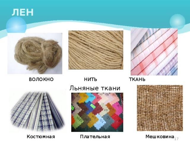 ЛЕН  ВОЛОКНО НИТЬ ТКАНЬ Льняные ткани Костюмная Плательная Мешковина 4 4
