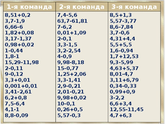 1-я команда 8,51+0,2 2-я команда 3-я команда 3,7-1,9 7,4-5,6 6,66-6 8,5+1,3 63,7-61,81 1,82+0,08 7-6,2 5,57-3,77 8,6-7,84 3,17-1,37 0,01+1,09 0,98+0,02 3,7-0,6 2-0,1 4,31+4,4 3,3-1,5 1-0,44 1,8-1 5,5+5,5 3,2-2,54 1,6-0,94 4-0,9 15,29-11,98 1,7+12,53 2-0,11 9,98-8,18 9-0,12 15-0,77 9,3-5,99 3,3+0,01 1,25+2,06 4,63+5,37 0,001+0,01 8,01-4,7 3,3-1,41 3,11+6,79 2,9-0,21 3,41-2,61 6,2+0,8 0,34-0,33 2,01-0,21 7,5-6,4 0,99+0,9 9,98+0,02 4,1-1 3-2,2 10-0,1 6,6+3,4 8,8-0,09 0,26+0,5 5,57-0,3 12,55-11,45 4,7+6,3